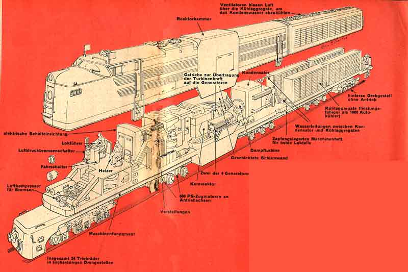 Atomic Locomotive, the writing looks German but the locomotive lines  and hardware (couplers) are American. Image from Fastestlaps